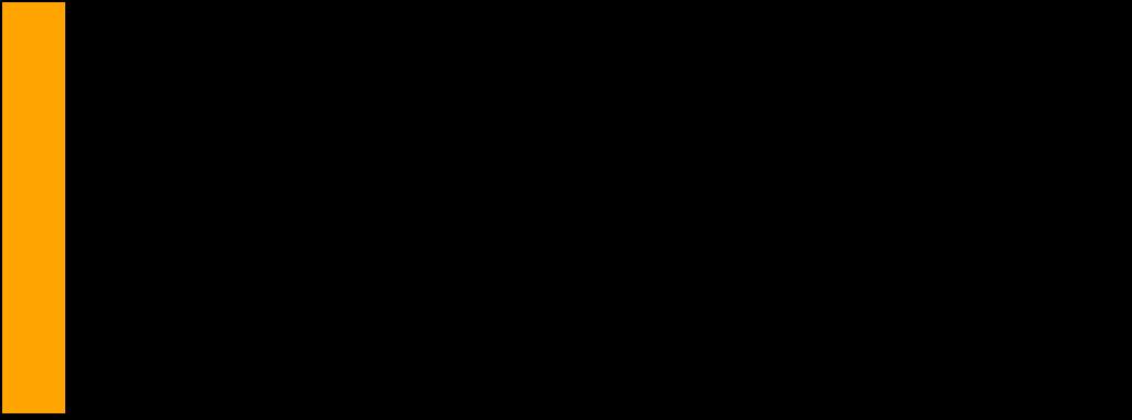 Stiga Brand Logo